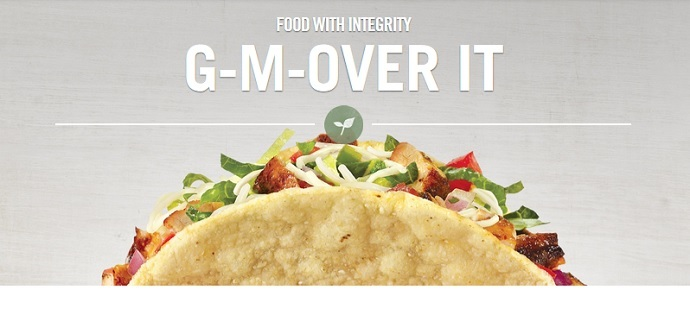 Chipotle Fast Food With Integrity